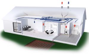 indeklima i bolig før rensning af ventilationskanaler og ventilationsrens